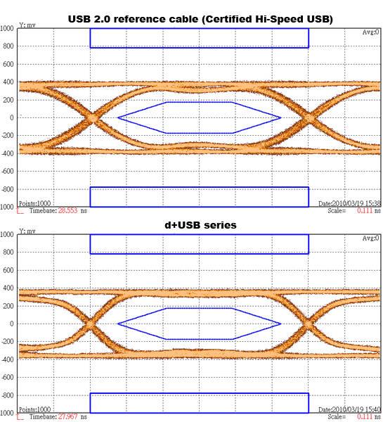 usb_eye_pattern