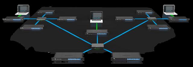 avb-network-configuration