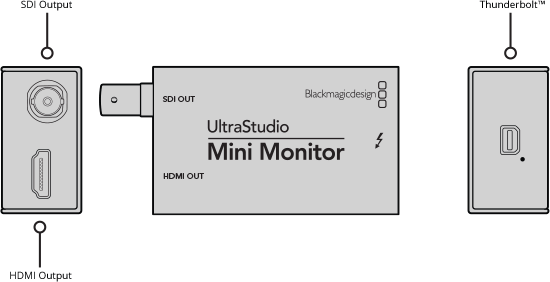 ultrastudio-mini-monitor