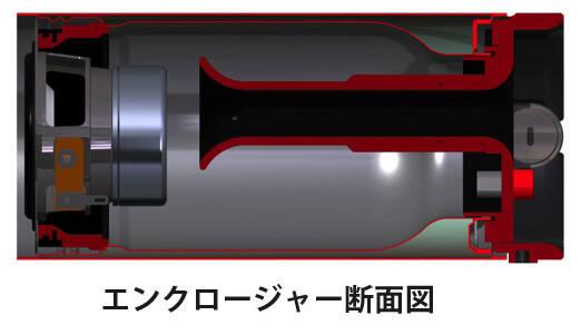 171018_MSA-380S_model_info-6