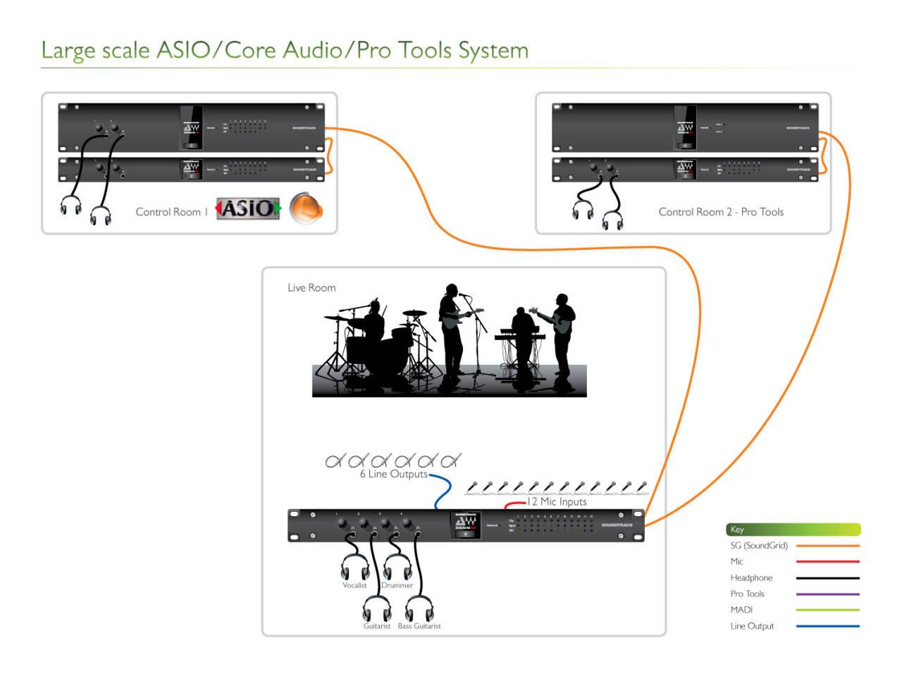 Large-Scale-ASIO-ProTools