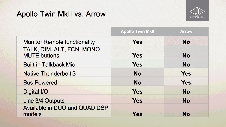 Arrow_vs