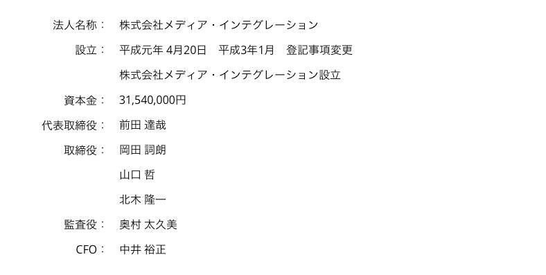 company_profile0