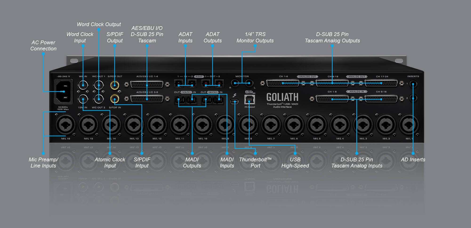 Goliath-connectivity_Artboard-2