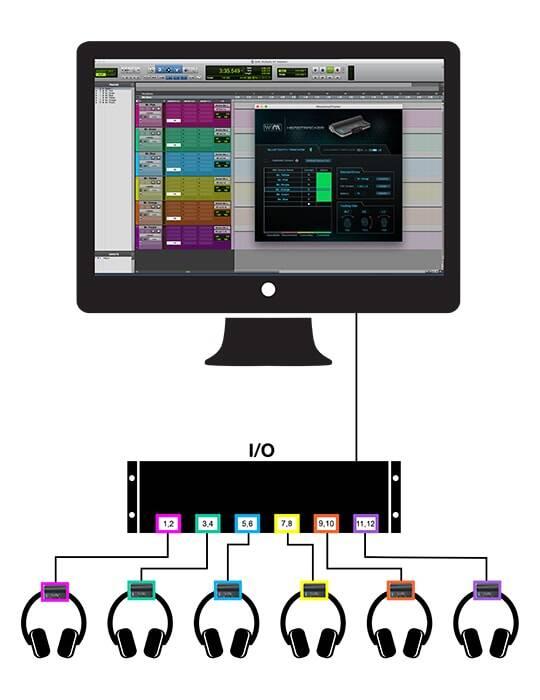 sending-headphone-mixes-multiple-nx-head-trackers1