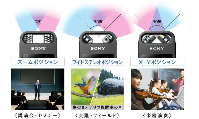y_ICD-SX2000_mic