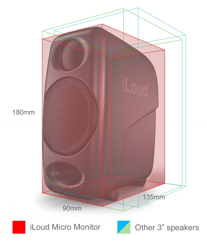 iloud-micro-monitor-image-2