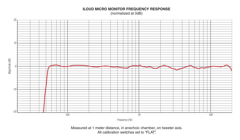iloud-micro-monitor-image-7
