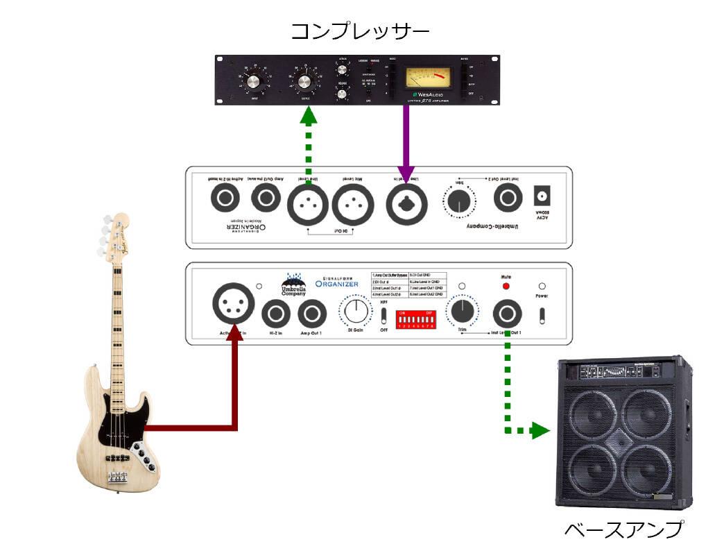 Insert-recording-gear