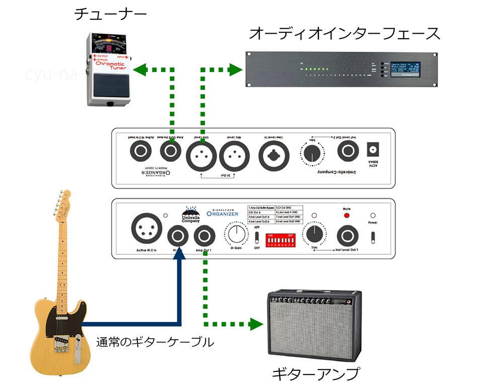 signalform-organizer-setup-01