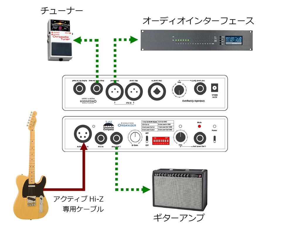 signalform-organizer-setup-02