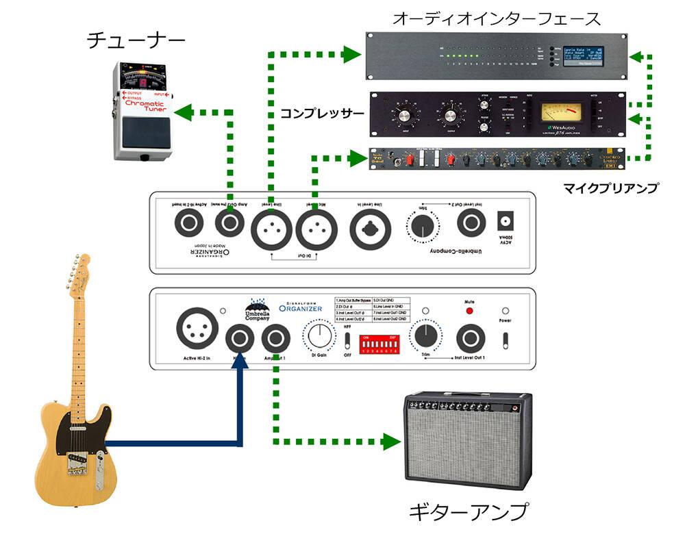 signalform-organizer-setup-03