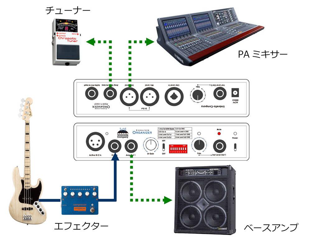 signalform-organizer-setup-04