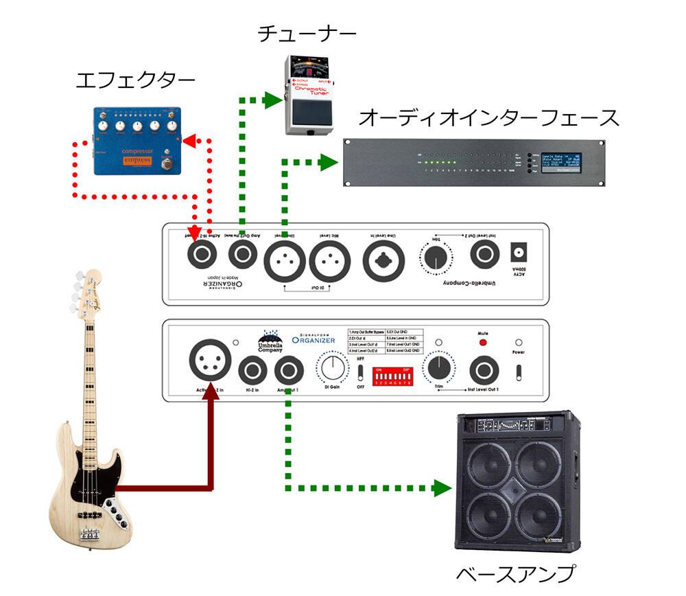 signalform-organizer-setup-05