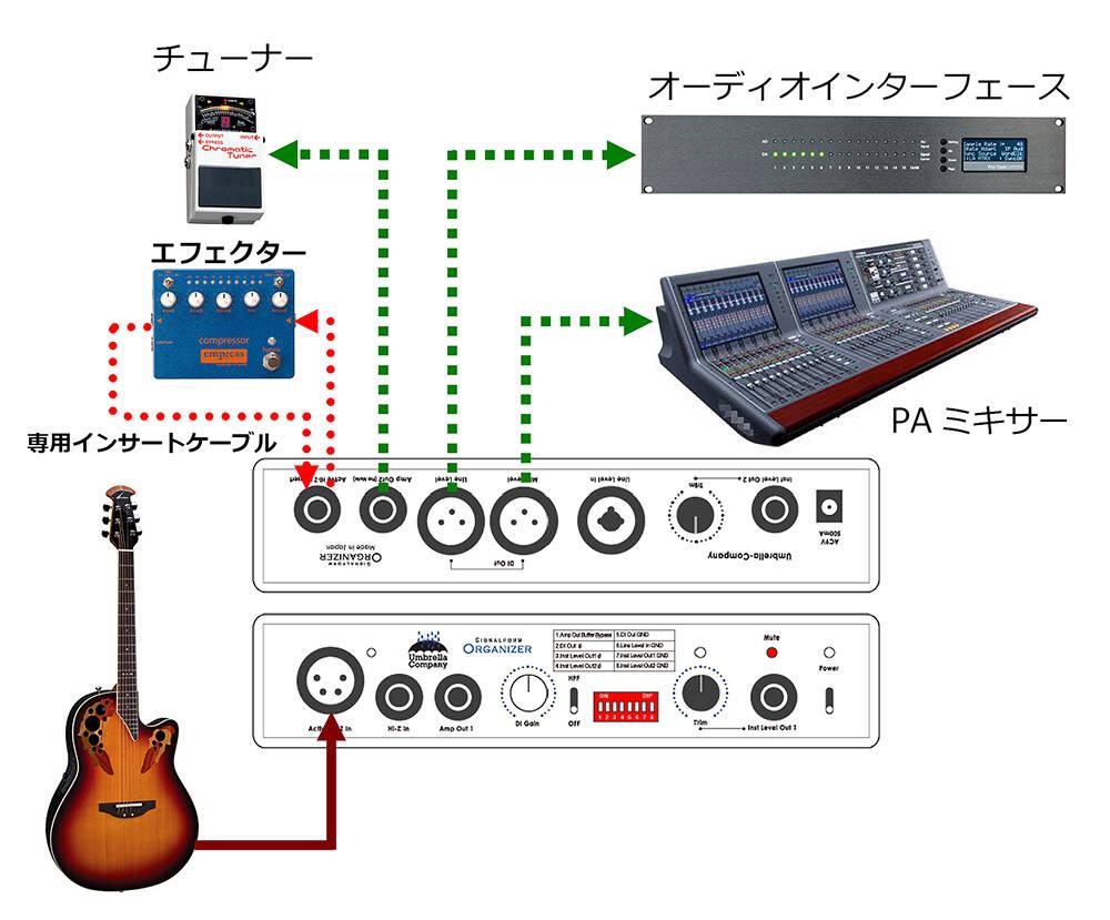 signalform-organizer-setup-06