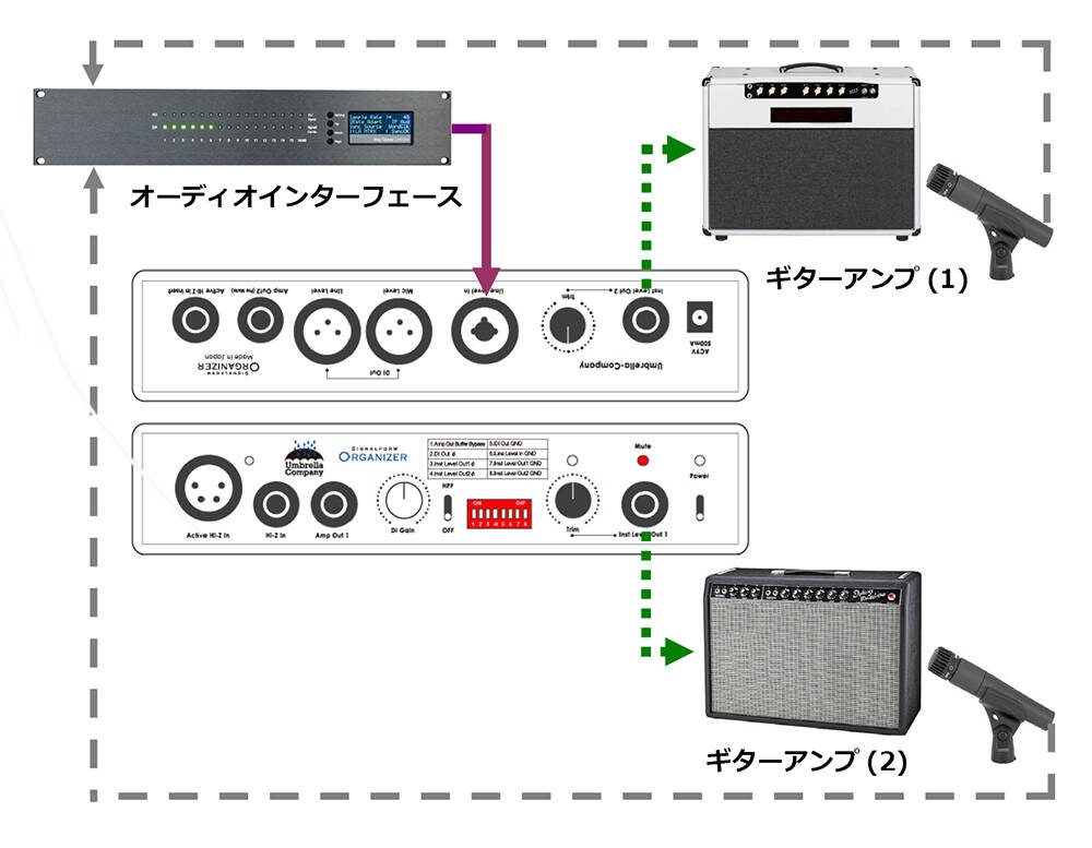 signalform-organizer-setup-08