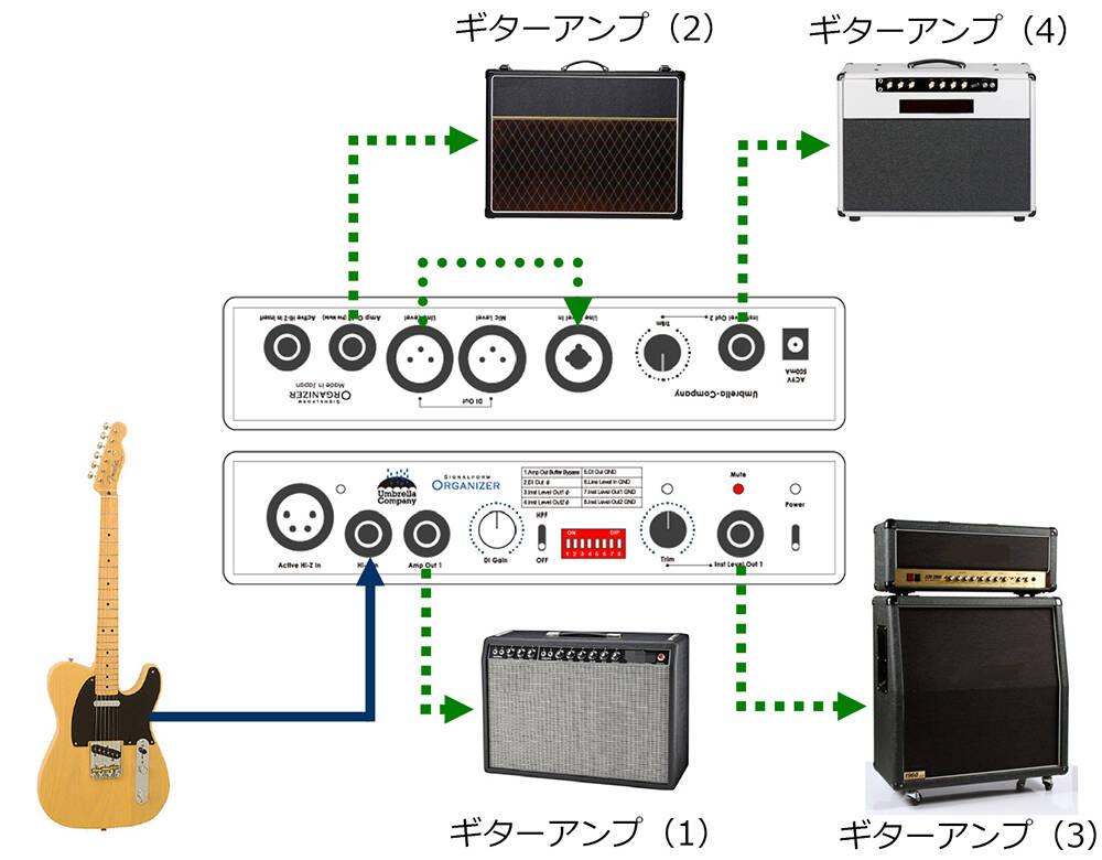 signalform-organizer-setup-09