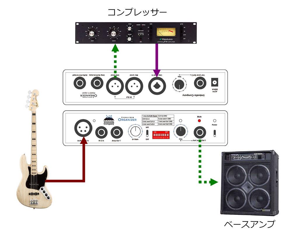 signalform-organizer-setup-10