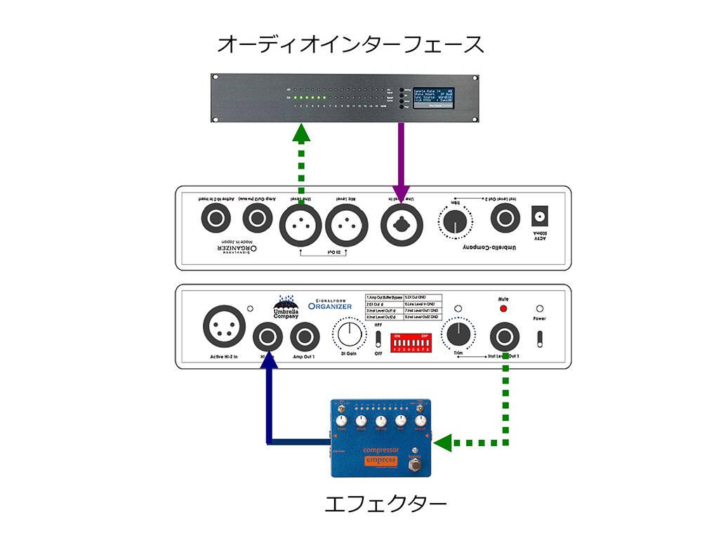 signalform-organizer-setup-11