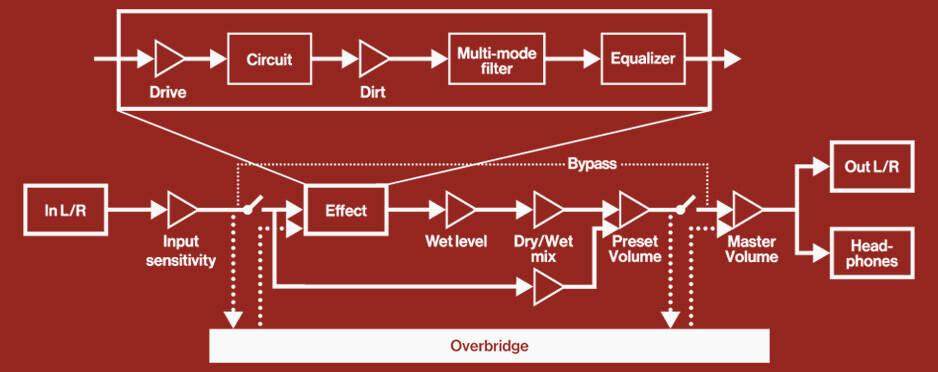 heat-signal-flow-3